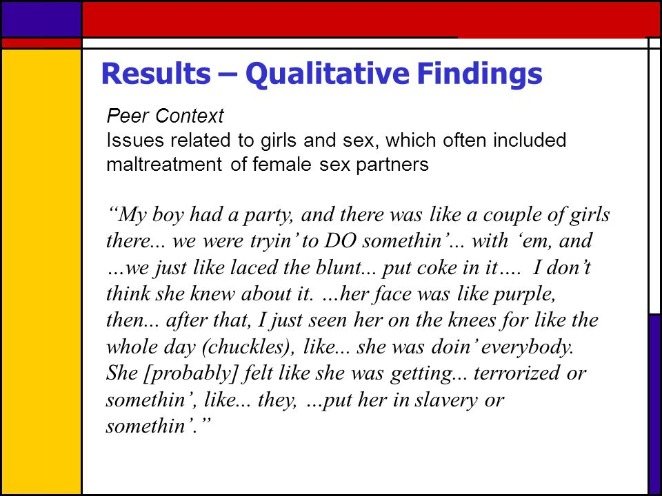 Results – Qualitative Findings