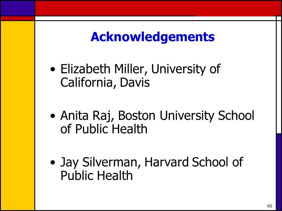 Acknowledgements Elizabeth Miller, University of California, Davis. Anita Raj, Boston University School of Public Health.