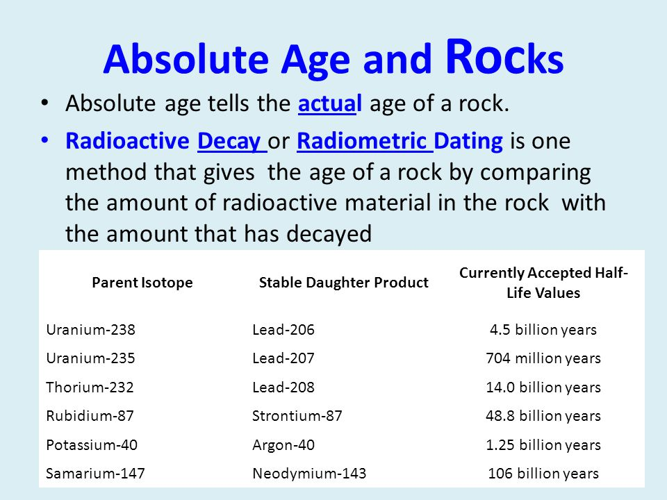 Absolute Ages of Rocks