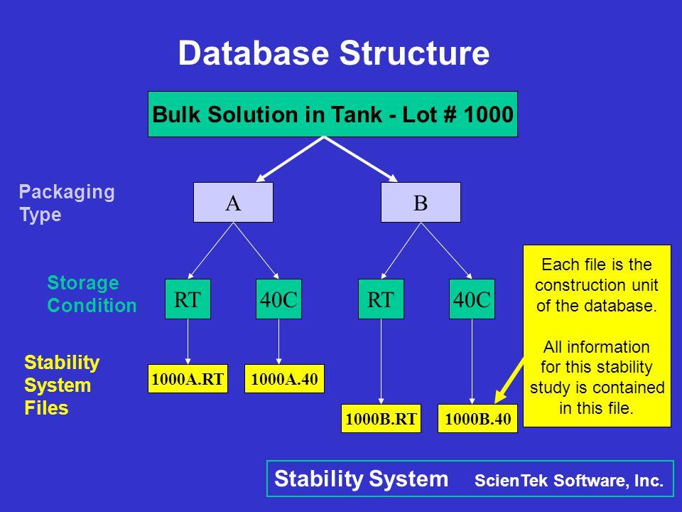 Bulk Solution in Tank - Lot # 1000