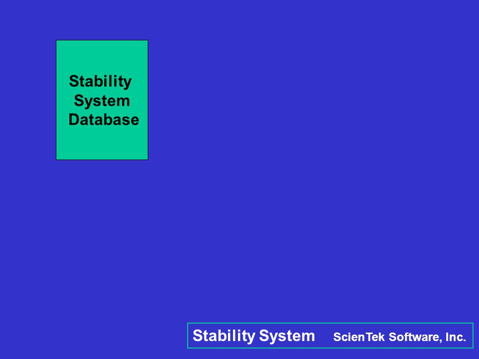 Stability System Database Stability System ScienTek Software, Inc.