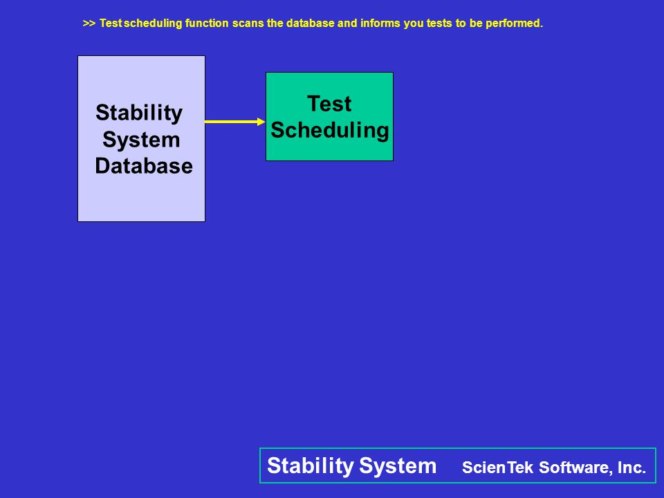 Stability System Database Test Scheduling
