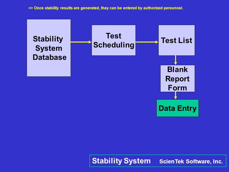 Stability System ScienTek Software, Inc.