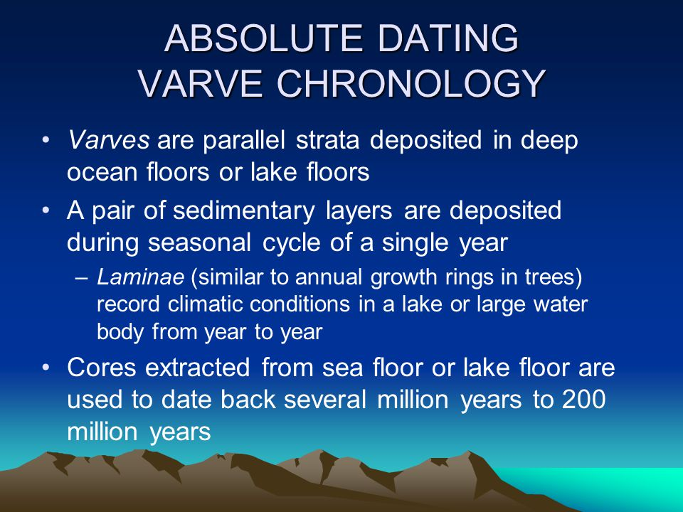 ABSOLUTE DATING VARVE CHRONOLOGY