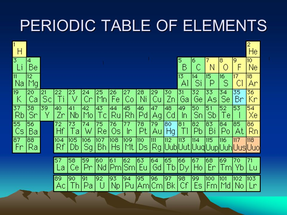 Hydrogen Is In A Family By Itself But Is Classified With The Nonmetals additionally Image furthermore Se additionally Periodic Table Of Elements additionally Astronomers Periodic Table. on sodium periodic table