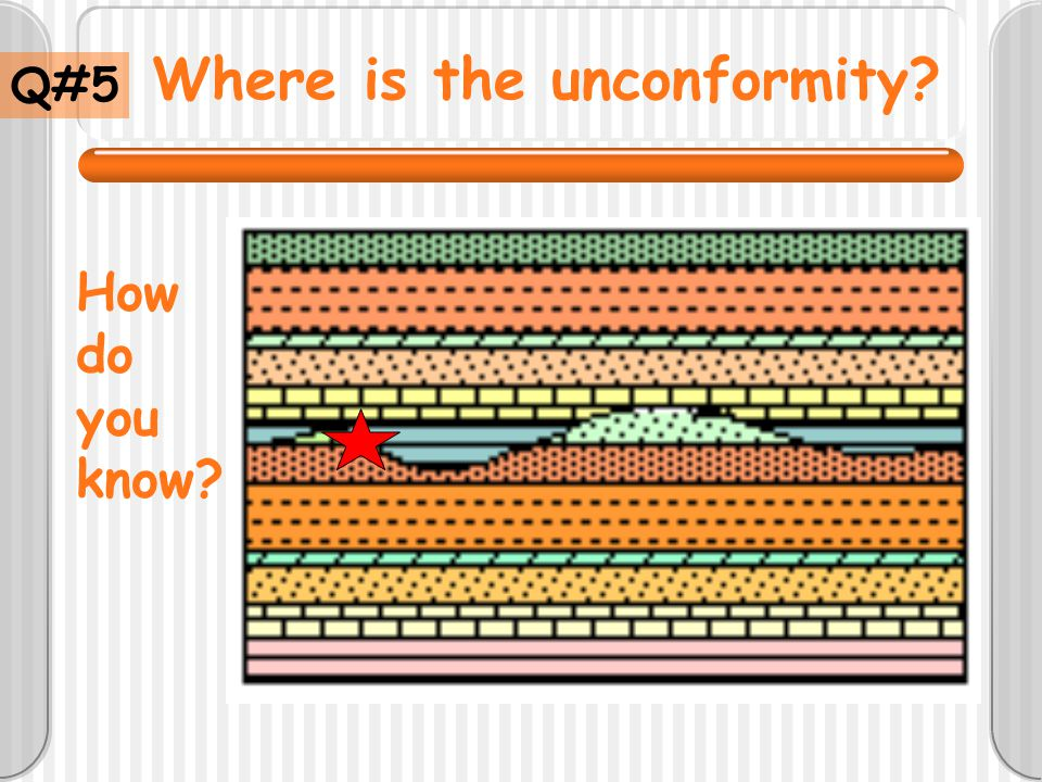 Where is the unconformity