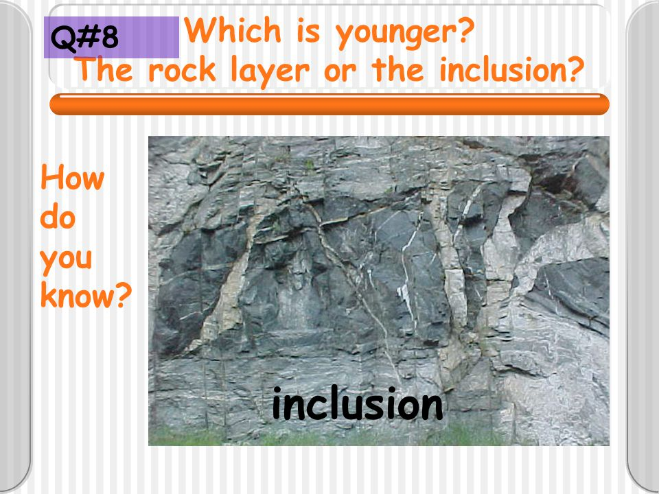 Which is younger The rock layer or the inclusion