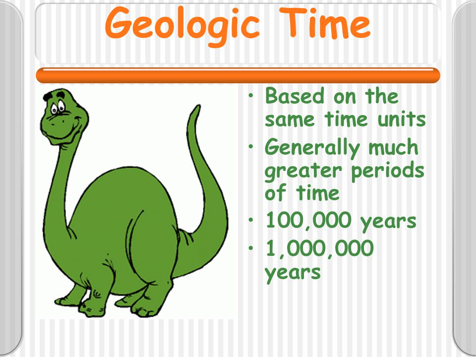 Geologic Time Based on the same time units