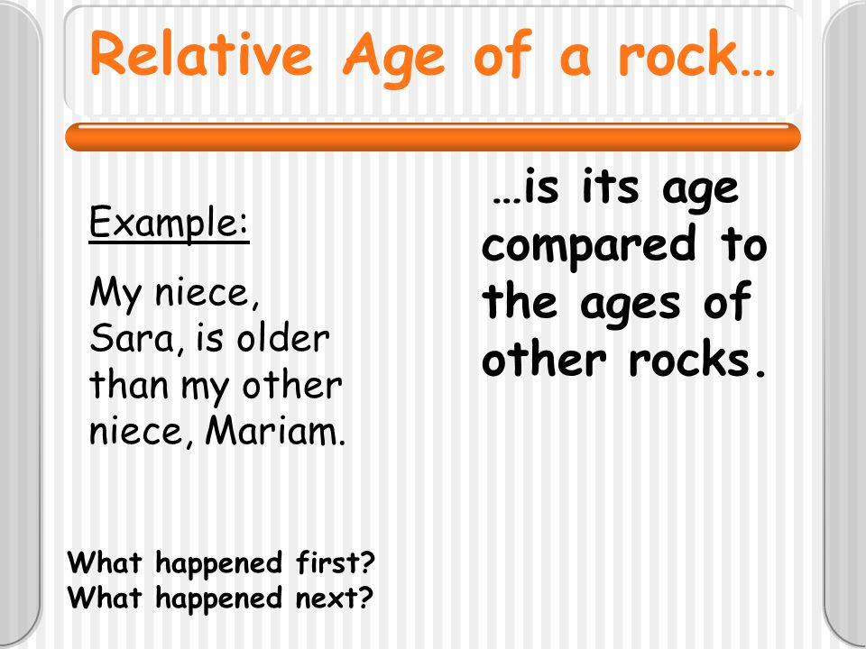 Relative Age of a rock… …is its age compared to the ages of other rocks. Example: My niece, Sara, is older than my other niece, Mariam.