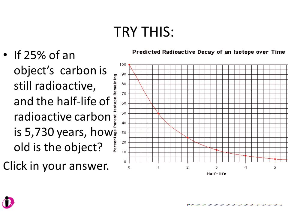 TRY THIS: If 25% of an object's carbon is still radioactive, and the half-life of radioactive carbon is 5,730 years, how old is the object