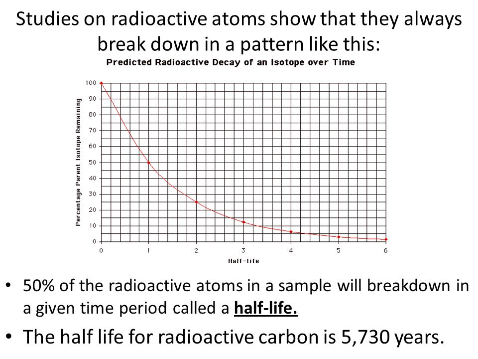 The half life for radioactive carbon is 5,730 years.