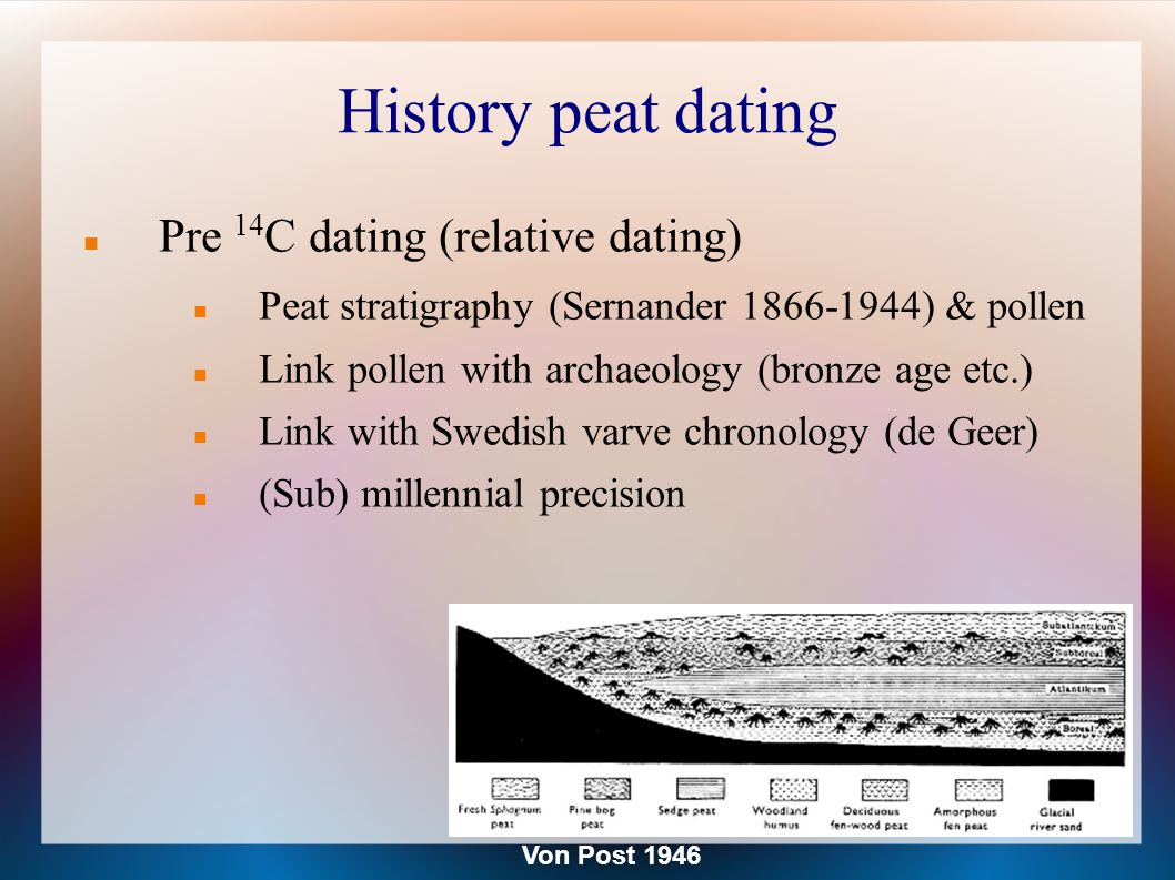 History peat dating Pre 14C dating (relative dating)