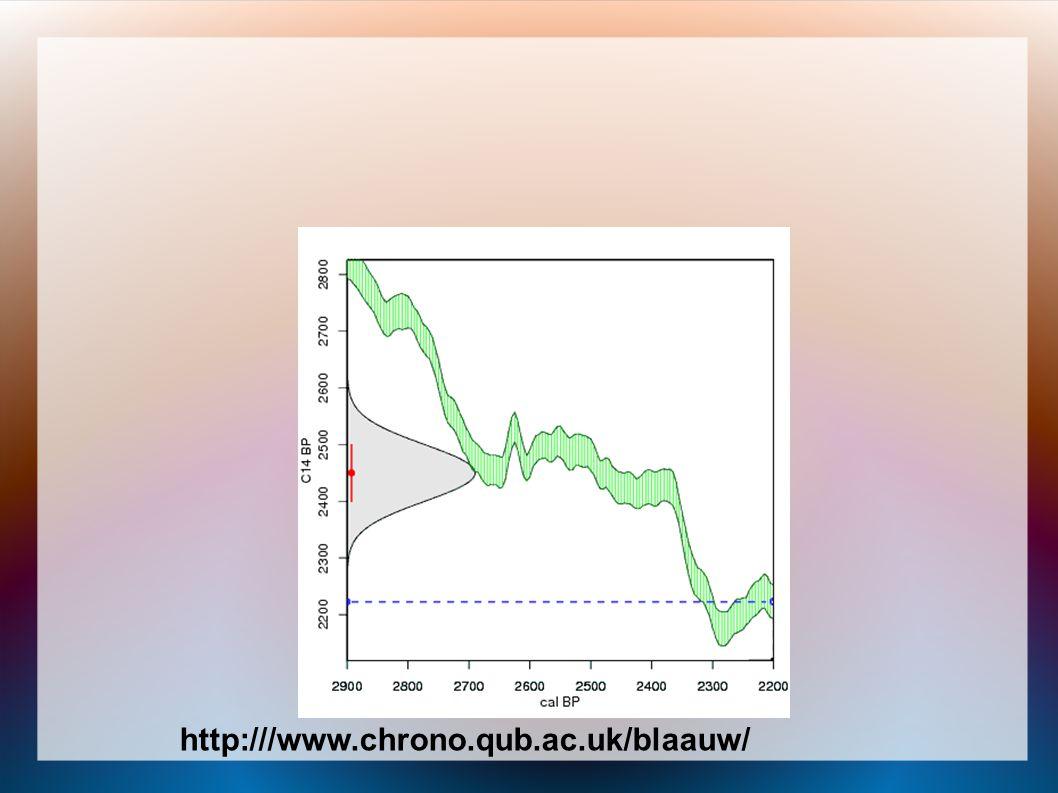 http:///www.chrono.qub.ac.uk/blaauw/ 20