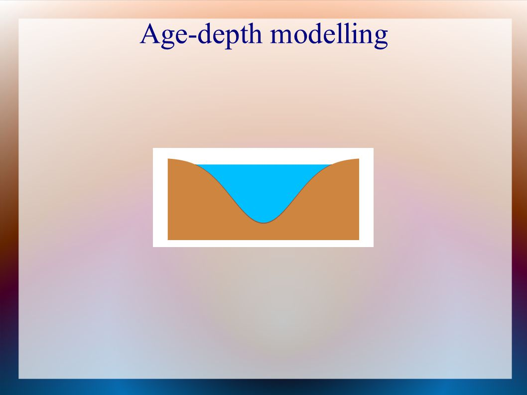 Age-depth modelling 23