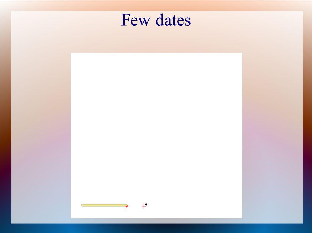 Few dates 27