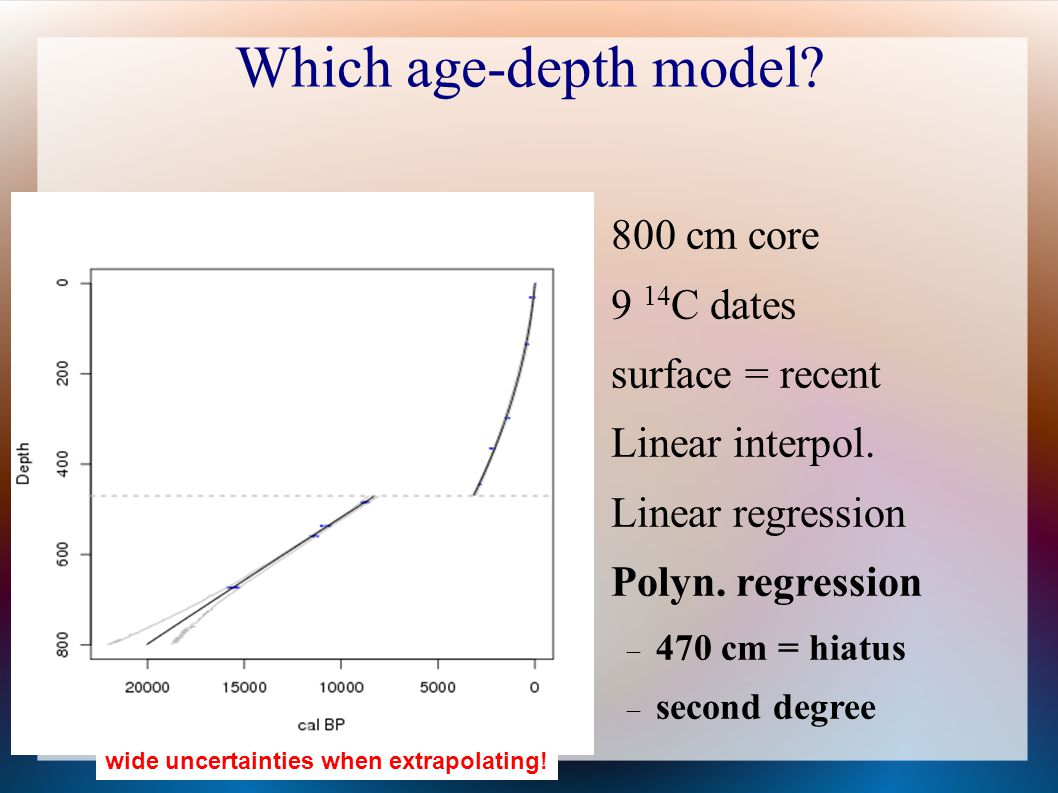 Which age-depth model 800 cm core 9 14C dates surface = recent