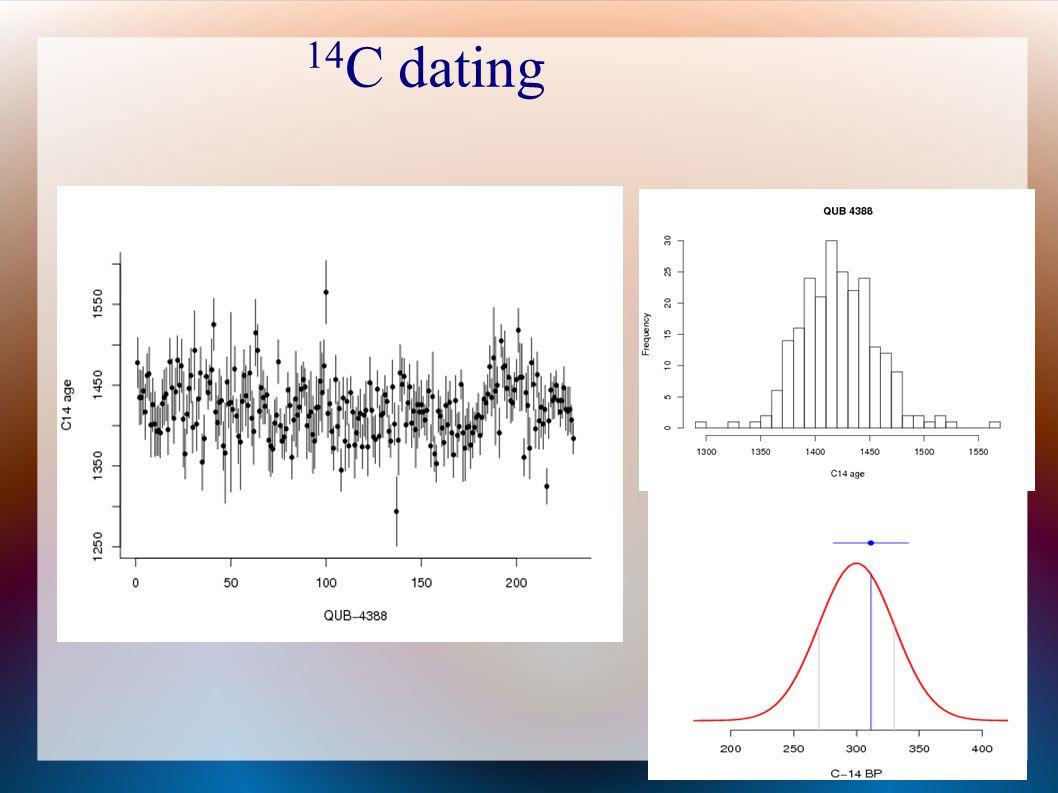 14C dating 40