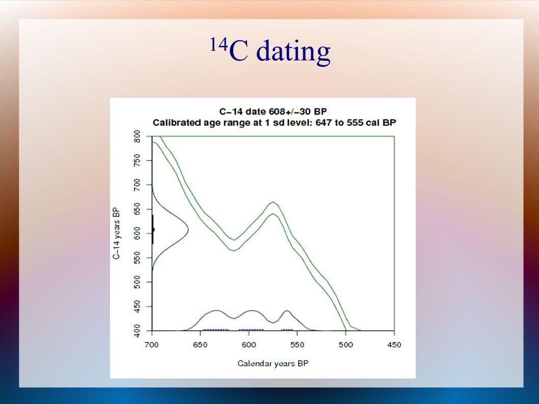 14C dating 41