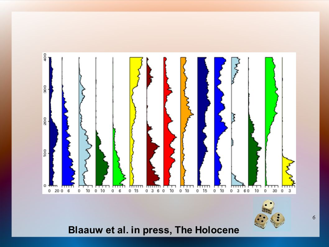 Blaauw et al. in press, The Holocene