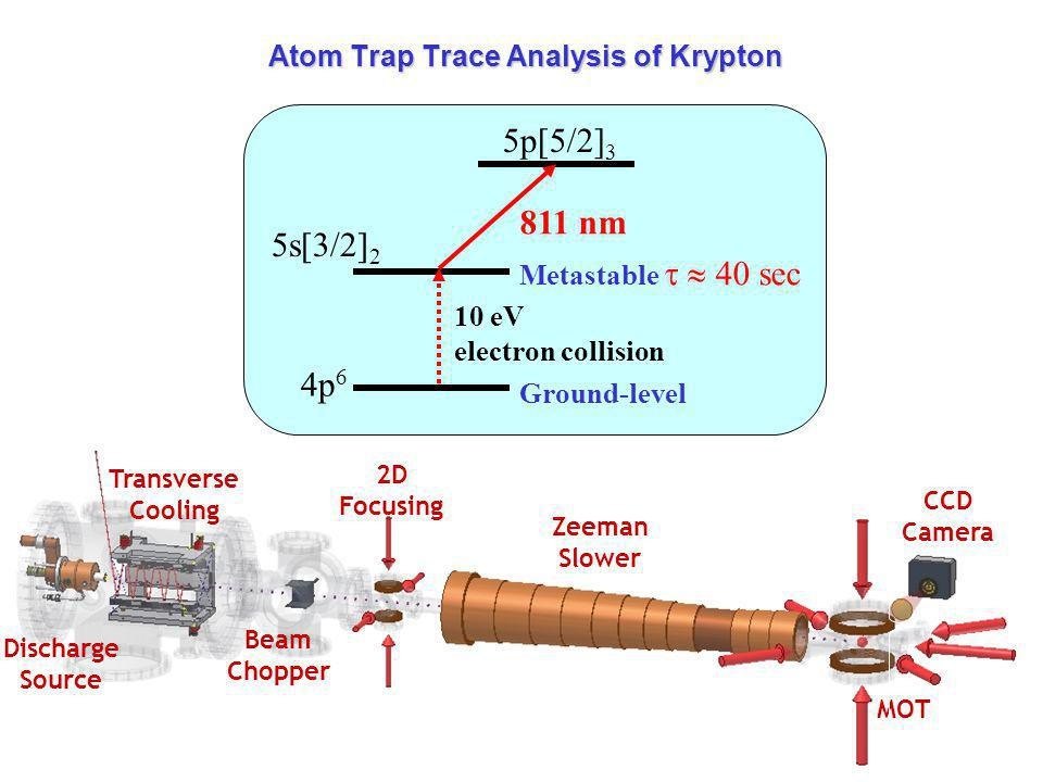 Atom Trap Trace Analysis of Krypton