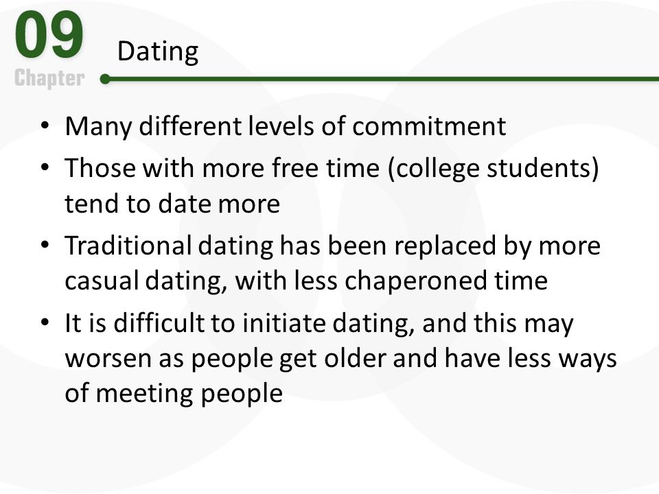 Different levels of dating