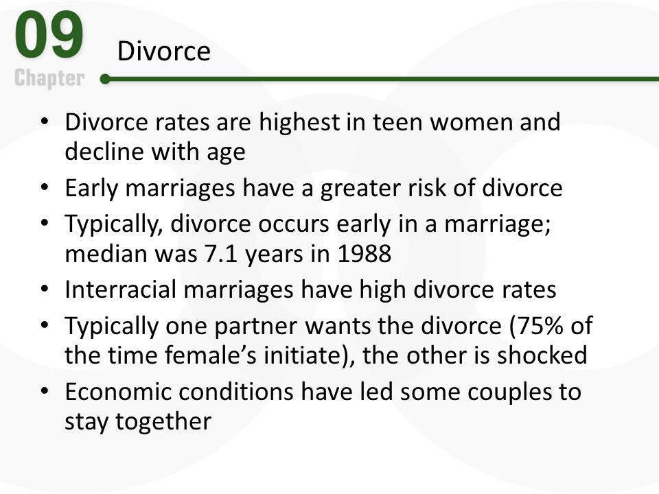 Divorce Divorce rates are highest in teen women and decline with age