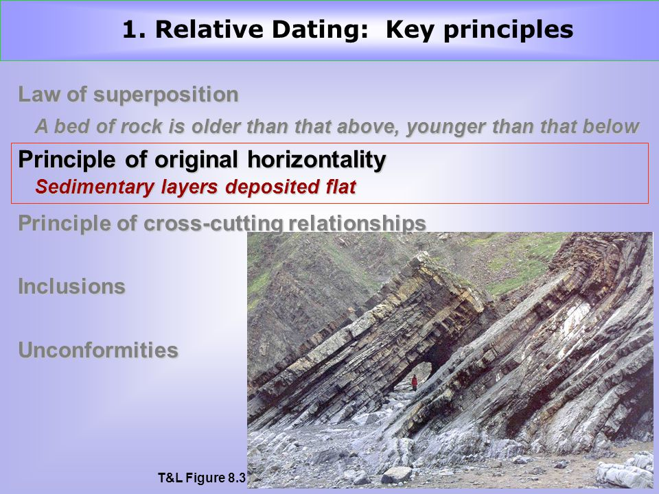 1. Relative Dating: Key principles