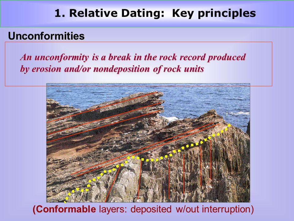 1. Relative Dating: Key principles Unconformities
