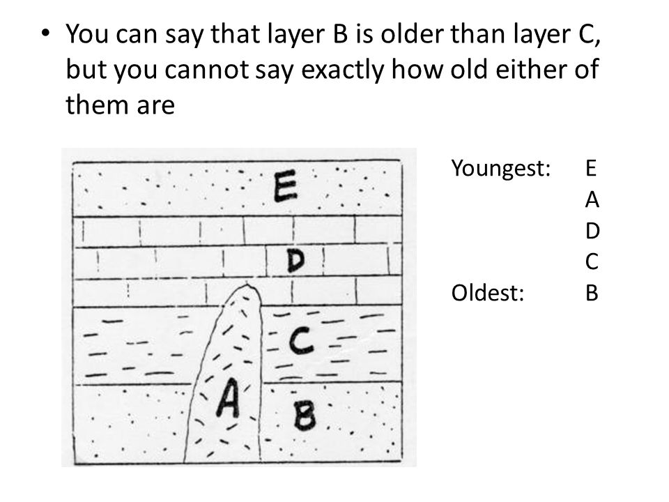 You can say that layer B is older than layer C, but you cannot say exactly how old either of them are