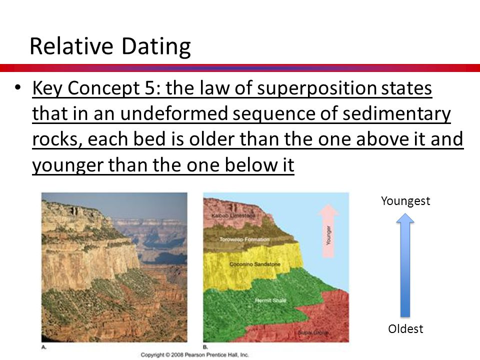 describe relative dating Radiometric dating is the method of obtaining a rock's age by measuring the relative abundance of radioactive and radiogenic isotopes.