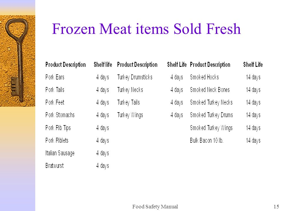 Frozen Meat items Sold Fresh