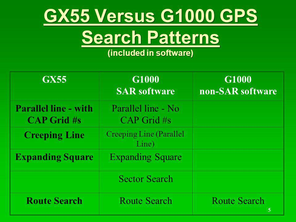 GX55 Versus G1000 GPS Search Patterns (included in software)