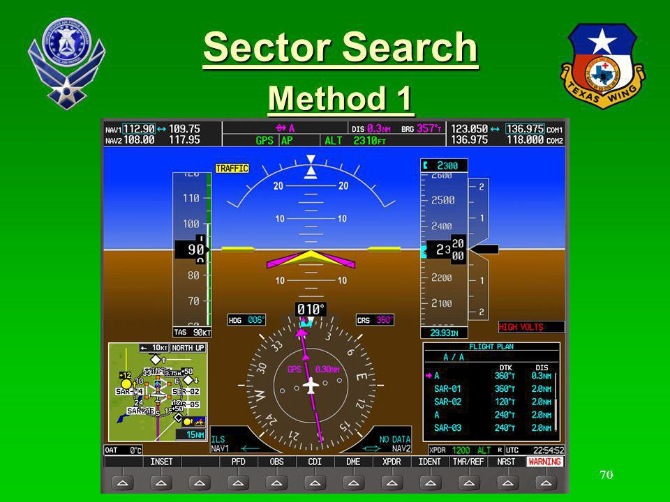 Sector Search Method 1