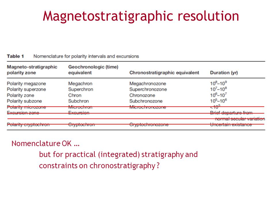 Magnetostratigraphic resolution