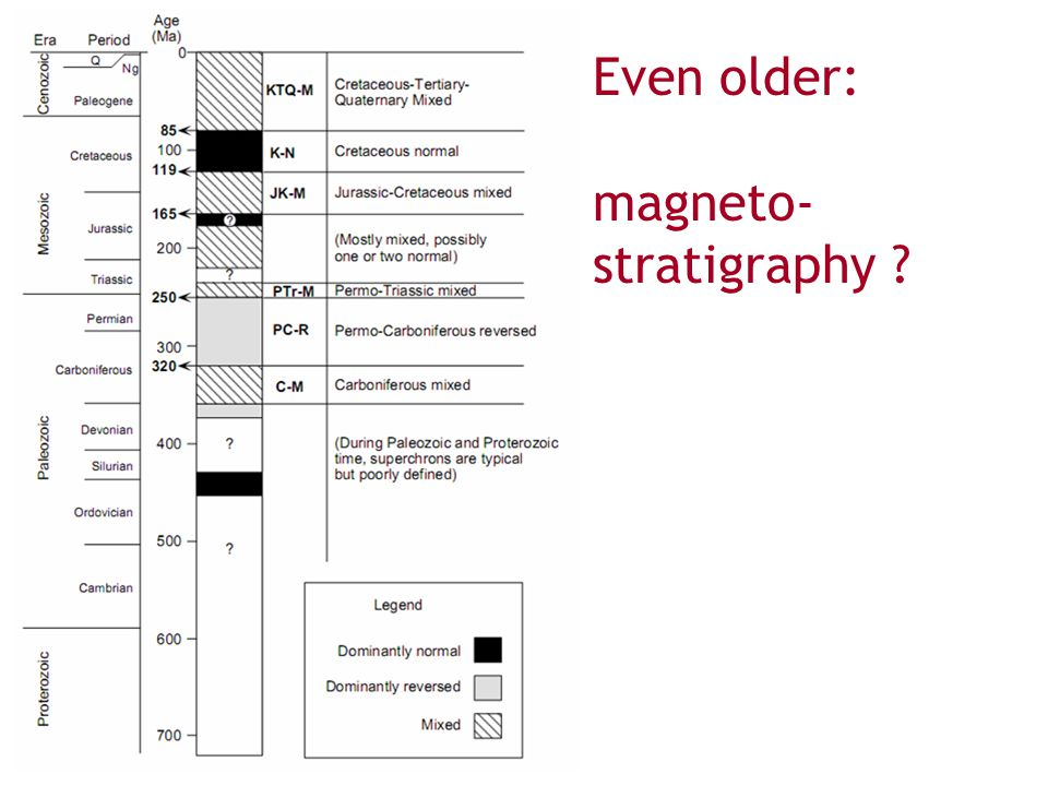 Even older: magneto-stratigraphy