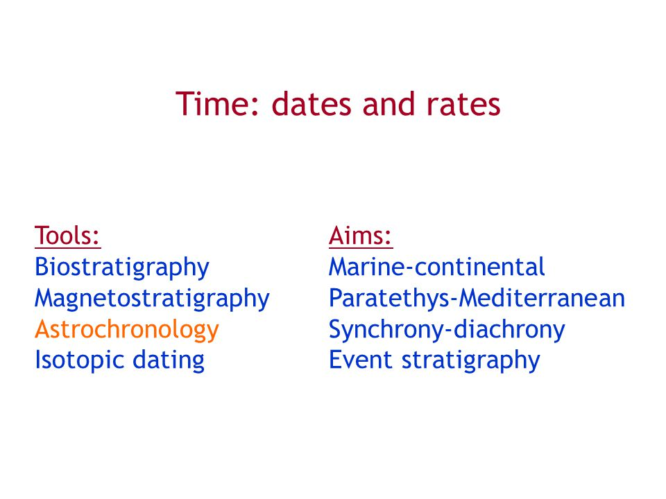 Time: dates and rates Tools: Biostratigraphy Magnetostratigraphy
