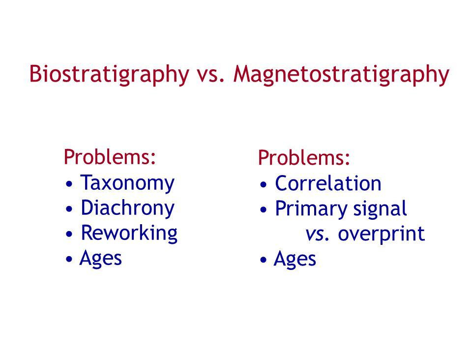 Biostratigraphy vs. Magnetostratigraphy