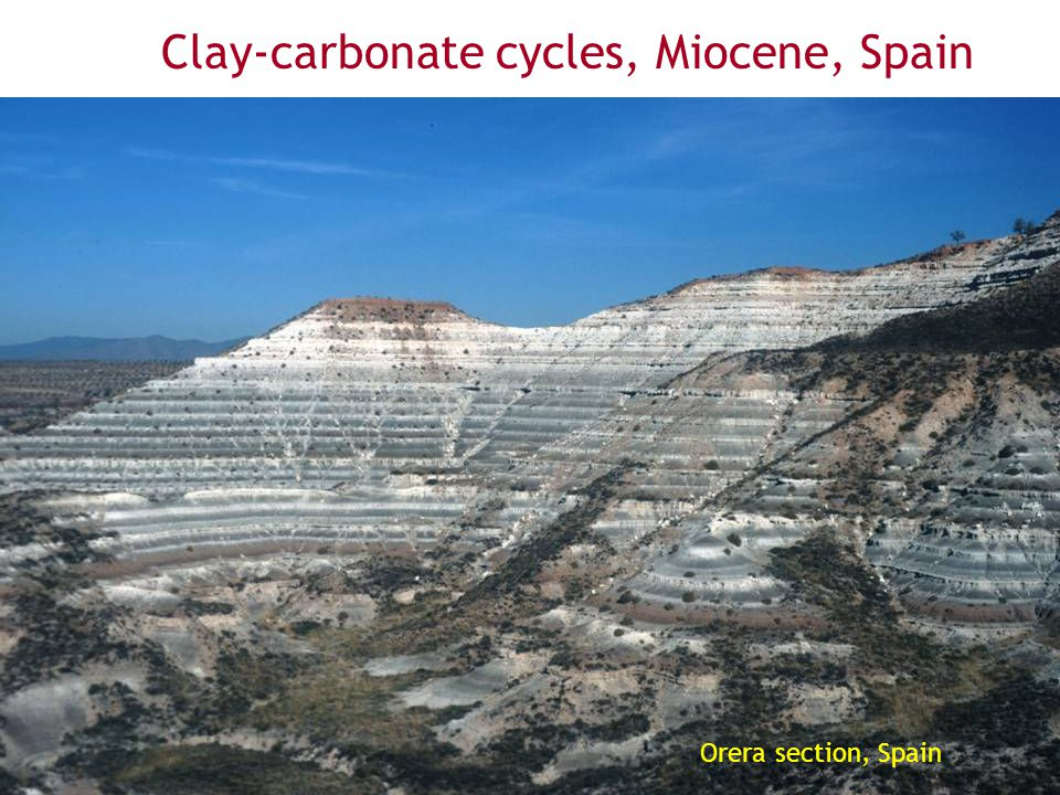 Clay-carbonate cycles, Miocene, Spain