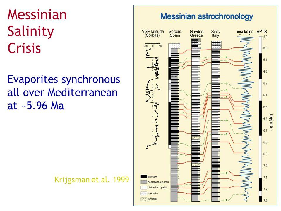 Messinian Salinity Crisis Evaporites synchronous