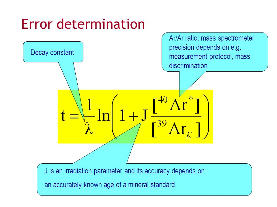 Error determination Ar/Ar ratio: mass spectrometer precision depends on e.g. measurement protocol, mass discrimination.