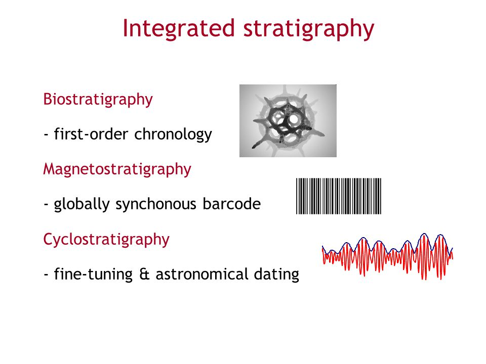Integrated stratigraphy