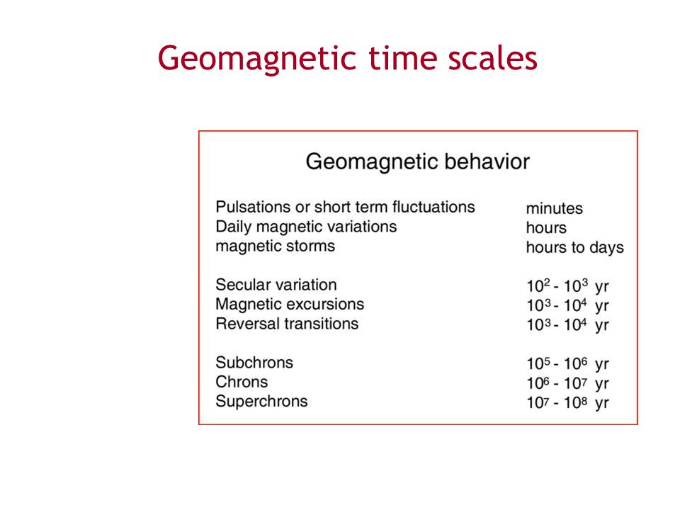 Geomagnetic time scales