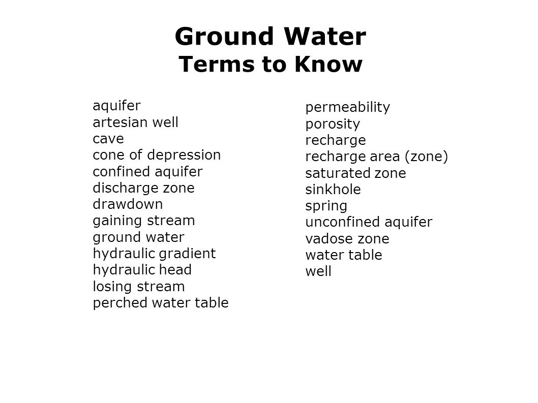 Ground Water Terms to Know