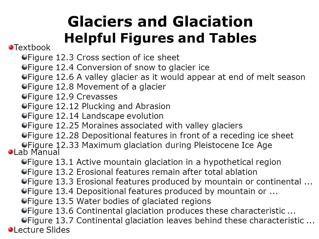 Glaciers and Glaciation Helpful Figures and Tables