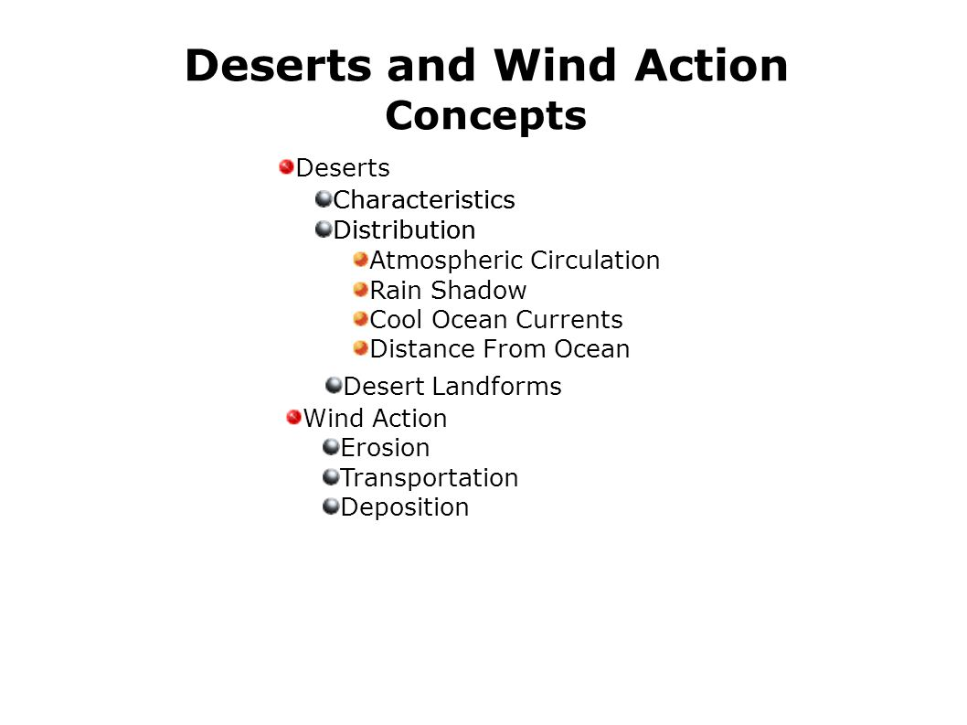 Deserts and Wind Action Concepts