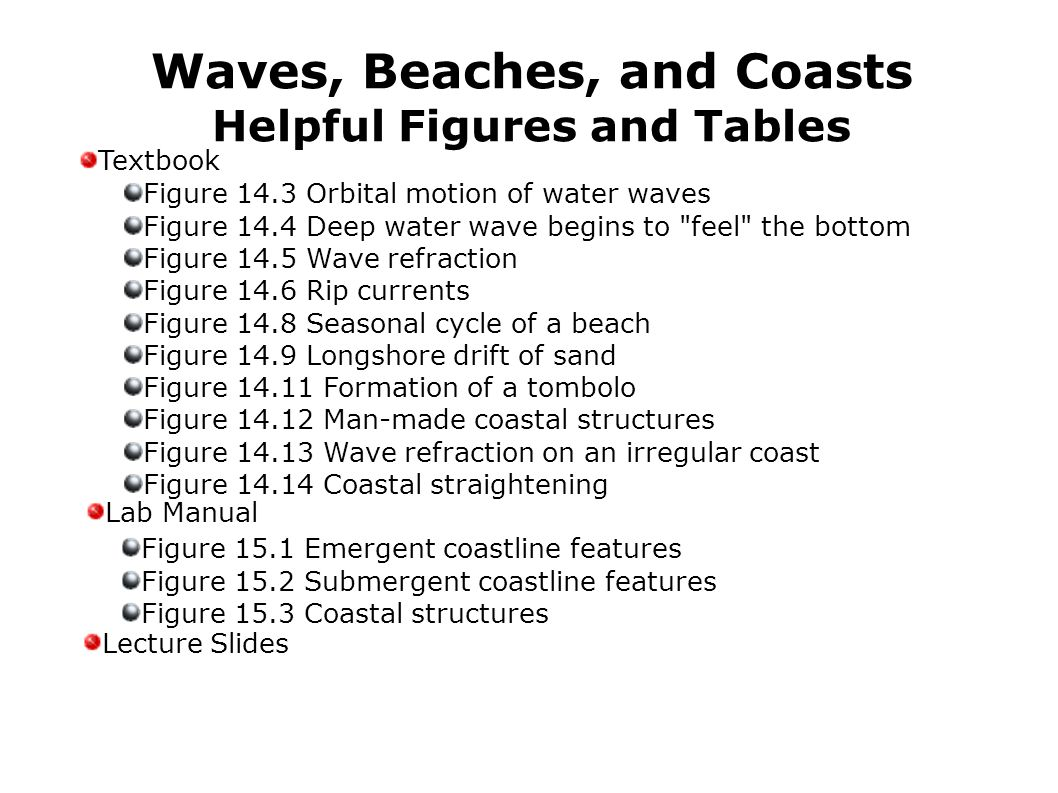 Waves, Beaches, and Coasts Helpful Figures and Tables