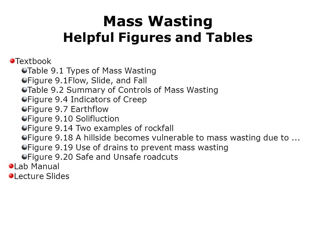 Mass Wasting Helpful Figures and Tables