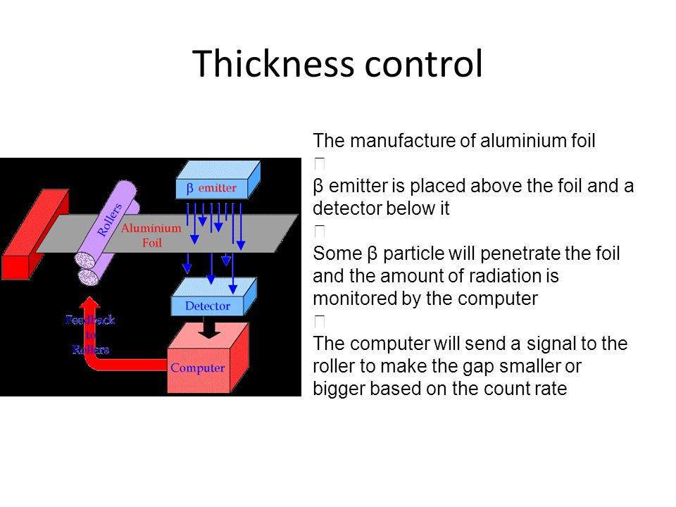 Thickness control The manufacture of aluminium foil 