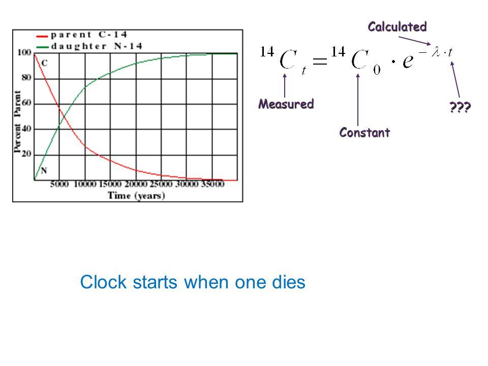 Clock starts when one dies