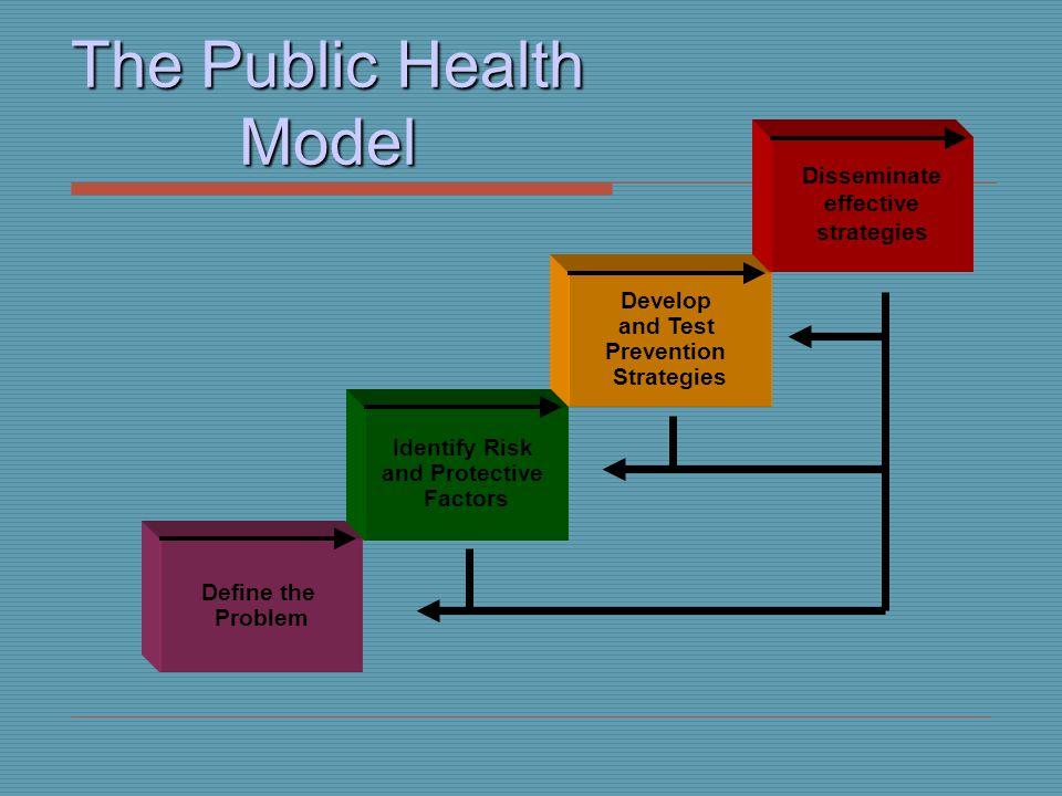 Disseminate effective strategies